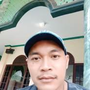 indymas's profile photo