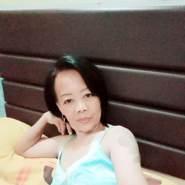actst61's profile photo