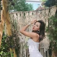 userund054's profile photo