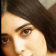 geaninad35864's profile photo