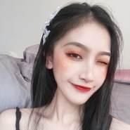 duyl222's profile photo