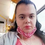 beatrixk122046's profile photo