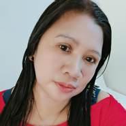 anjiep95488's profile photo