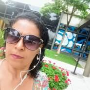 marilzad372387's profile photo
