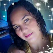 shantall380984's profile photo