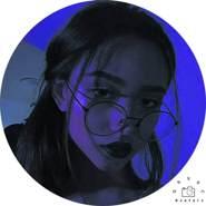 shah684741's profile photo