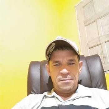 mvitoloplm_Espirito Santo_Soltero (a)_Masculino