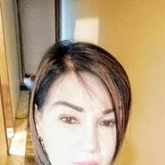 thananyam214859's profile photo