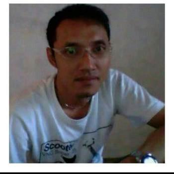 proling82p_Riau_独身_男性