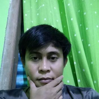 joker617_Kalimantan Barat_โสด_ชาย