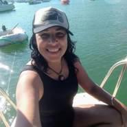 gilneiaoliveira3's profile photo