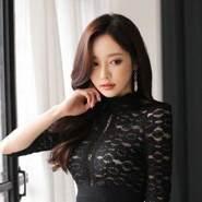 hungh228040's profile photo