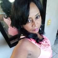 dagiscolas's profile photo