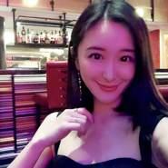 xinl484's profile photo