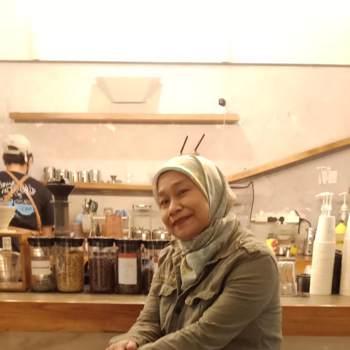 dalilahk_Jakarta Raya_独身_女性