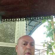 veaceslavr269547's profile photo