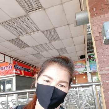 userui791_Suphan Buri_Độc thân_Nữ
