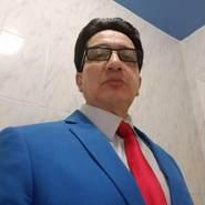 saule53's profile photo
