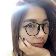 ryanj121185's profile photo