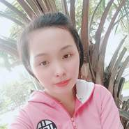 ngocm44's profile photo