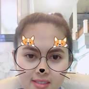 chirananaok's profile photo