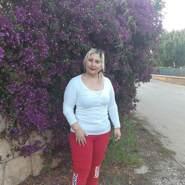 yara123763's profile photo