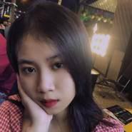thaon448695's profile photo