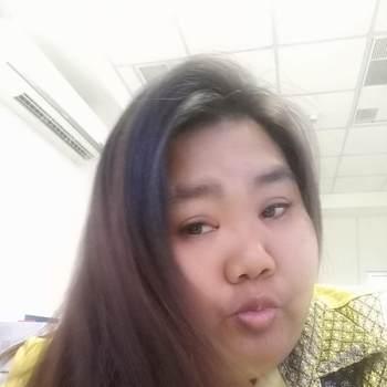 user_pjzt5897_Chon Buri_Độc thân_Nữ
