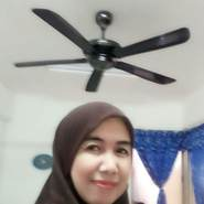 raner75's profile photo