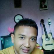 notow03's profile photo