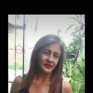 sandrar986137's profile photo