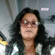 noraimep's profile photo
