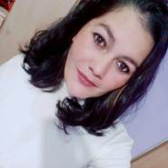 baudelia193042's profile photo