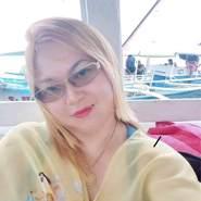 roseline009938's profile photo