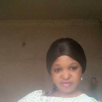 rabiao126539_Pwani_Single_Female