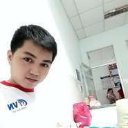 MINHMinh95's profile photo