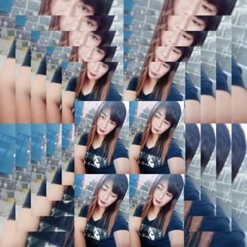 duangphonc_Saraburi_Độc thân_Nữ