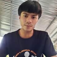 nithipats's profile photo