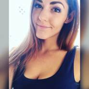 chariy111's profile photo