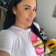 rosev23's profile photo
