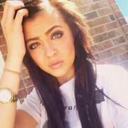 annybae's profile photo