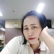 user_lqe68's profile photo