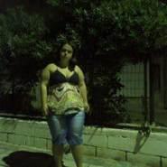 giotag570121's profile photo