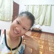 userlvci9654's profile photo