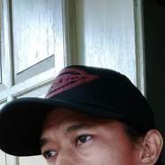 samuelh253879's profile photo