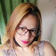 Alexz0922's profile photo