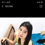 userol89360's profile photo