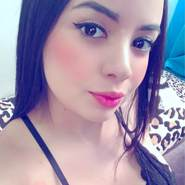 castillofabianna00's profile photo