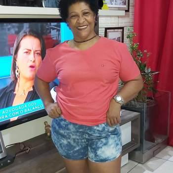 gloriamaria1910_Sao Paulo_Libero/a_Donna