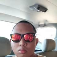 aminm787905's profile photo